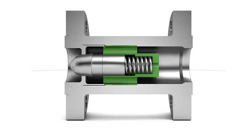Inproheat Industries - SDV Valves